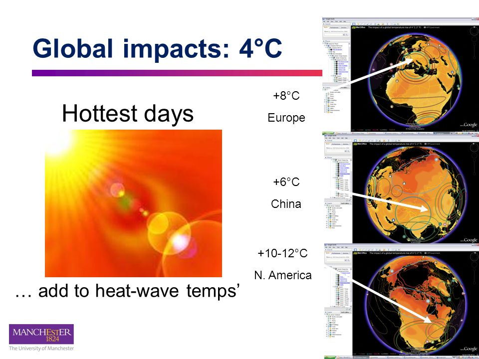 Global impacts: 4°C +8°C Europe +6°C China +10-12°C N. America Hottest days … add to heat-wave temps'