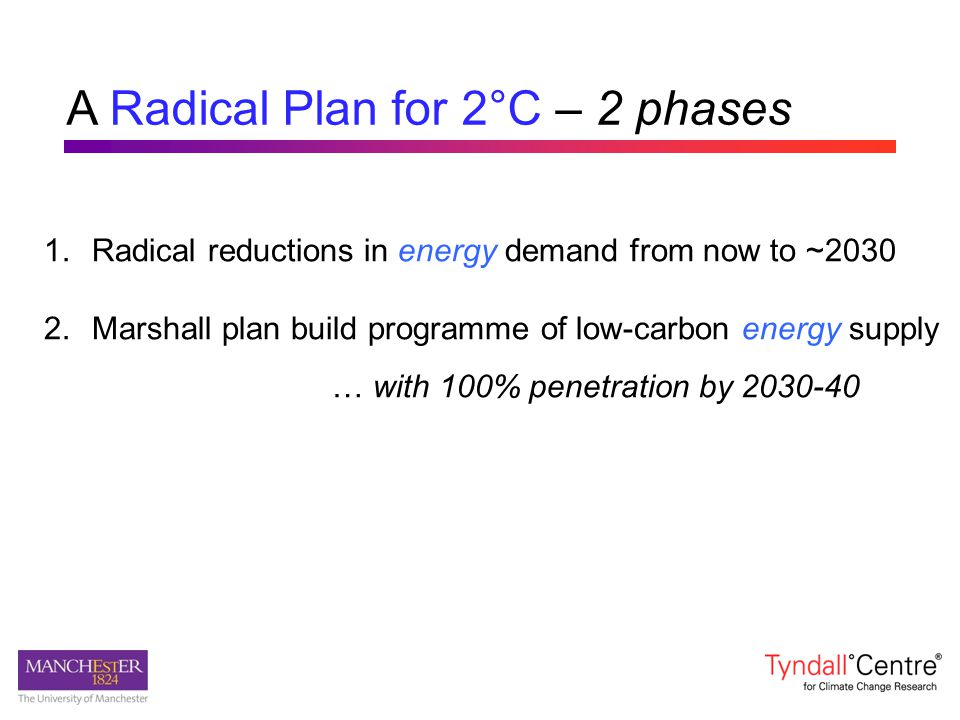A Radical Plan for 2°C – 2 phases 1.Radical reductions in energy demand from now to ~2030 2.Marshall plan build programme of low-carbon energy supply