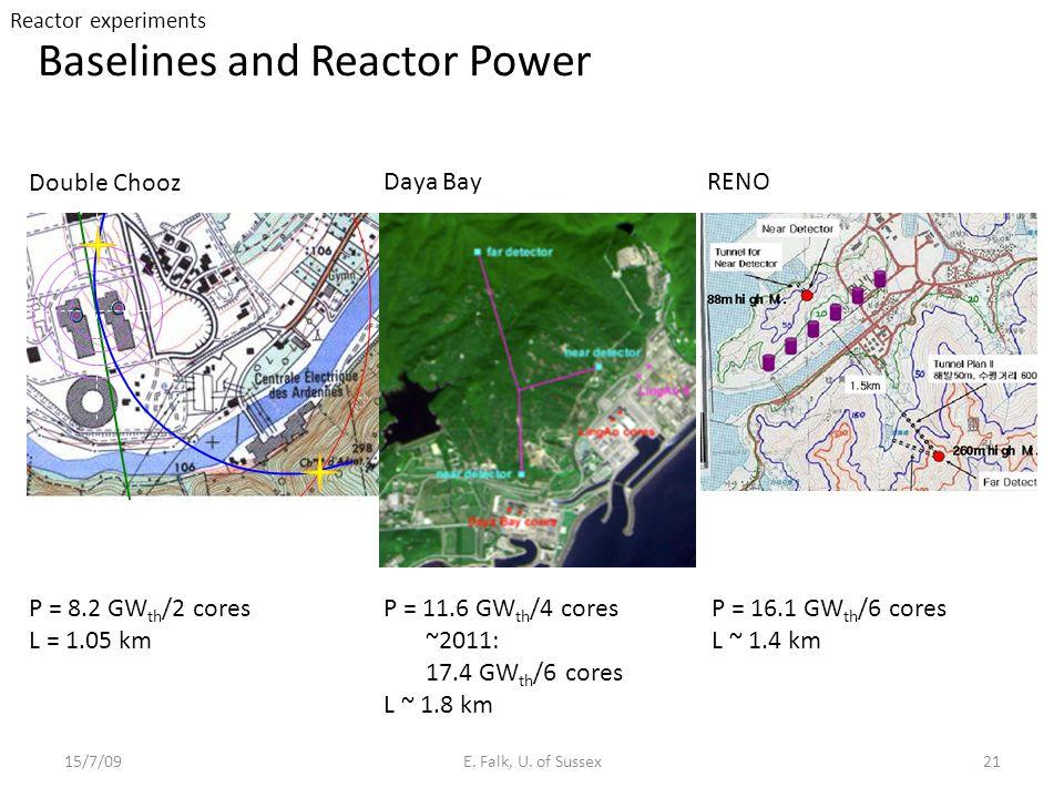 Baselines and Reactor Power 15/7/09E.Falk, U.