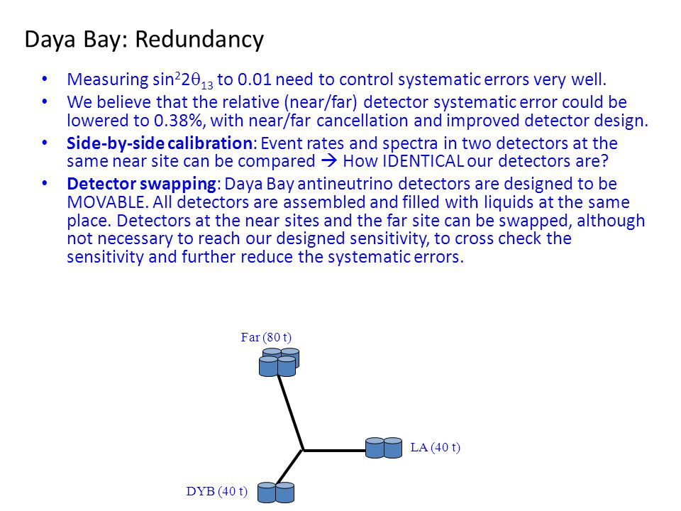 Daya Bay: Redundancy Measuring sin 2 2  13 to 0.01 need to control systematic errors very well.