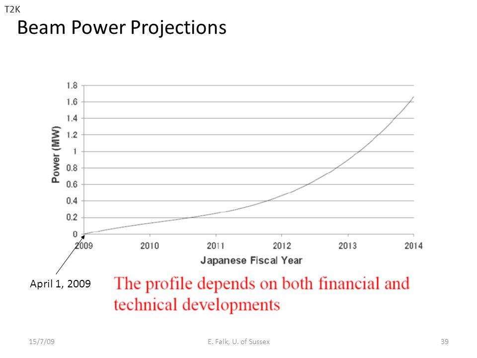 Beam Power Projections 15/7/09E. Falk, U. of Sussex39 April 1, 2009 T2K