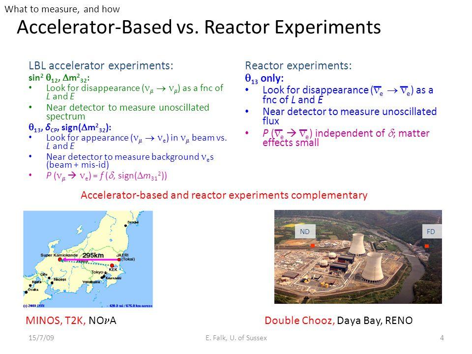 Accelerator-Based vs.