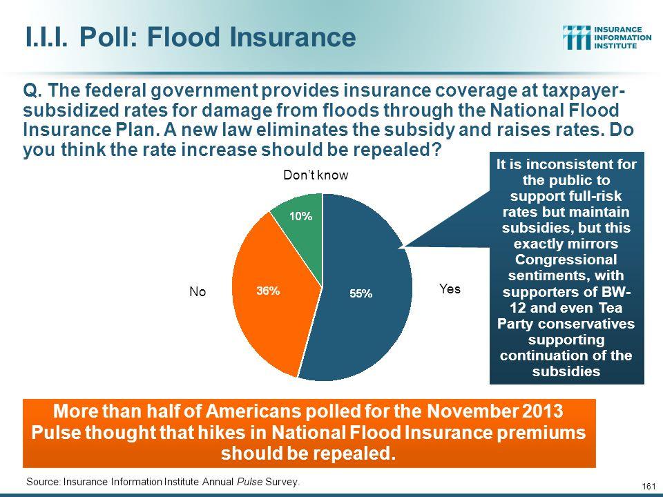 12/01/09 - 9pmeSlide – P6466 – The Financial Crisis and the Future of the P/C 160 I.I.I. Poll: Flood Insurance Q. Do you think flood insurance premium
