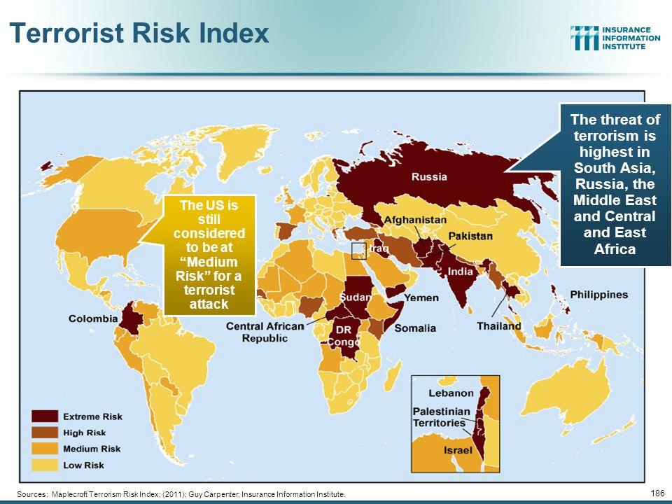 """Summary of Terrorism Risk Insurance Program Extension Bills Introduced in 2013 BillSummary H.R. 508: """"Terrorism Risk Insurance Act of 2002 Reauthoriza"""
