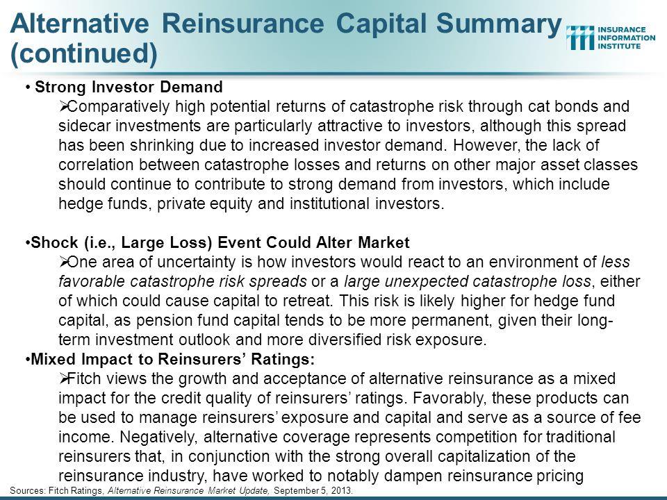 Alternative Reinsurance Capital Summary Sources: Fitch Ratings, Alternative Reinsurance Market Update, September 5, 2013; Insurance Information Instit