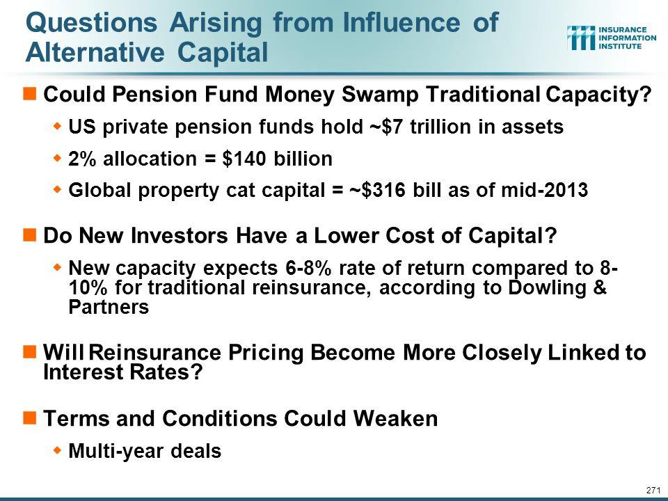 Alternative Reinsurance Capital Summary (continued) Sources: Fitch Ratings, Alternative Reinsurance Market Update, September 5, 2013. Sponsors Benefit