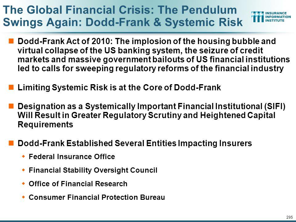 New Waves of Regulations 294 2008 - Present Global Crisis and Regulatory Response 12/01/09 - 9pm 294