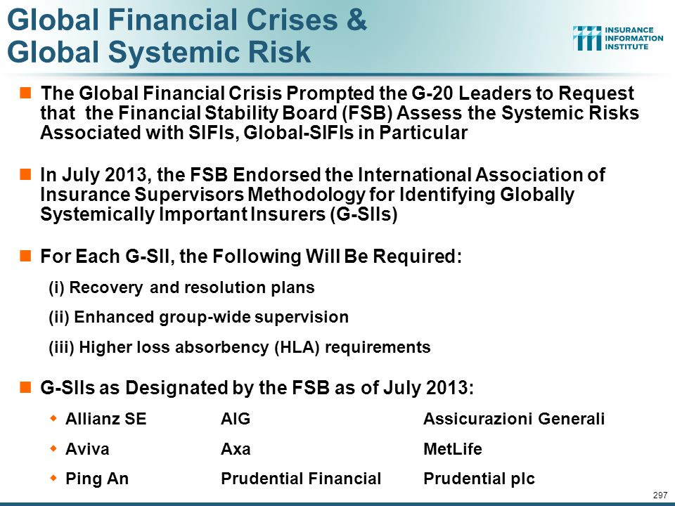 12/01/09 - 9pmeSlide – P6466 – The Financial Crisis and the Future of the P/C 296 Insurers—as Non-Bank Financial Institutions—Have Escaped Some, thoug