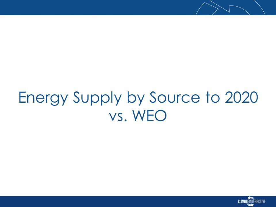 Energy Supply by Source to 2020 vs. WEO