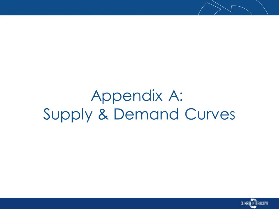 Appendix A: Supply & Demand Curves