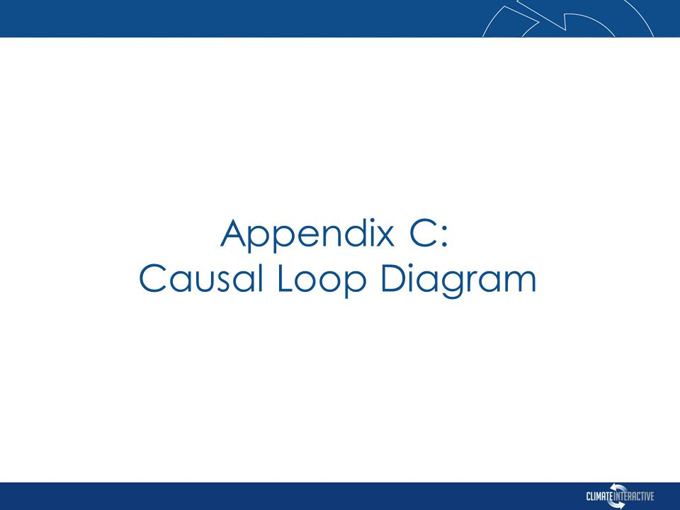Appendix C: Causal Loop Diagram