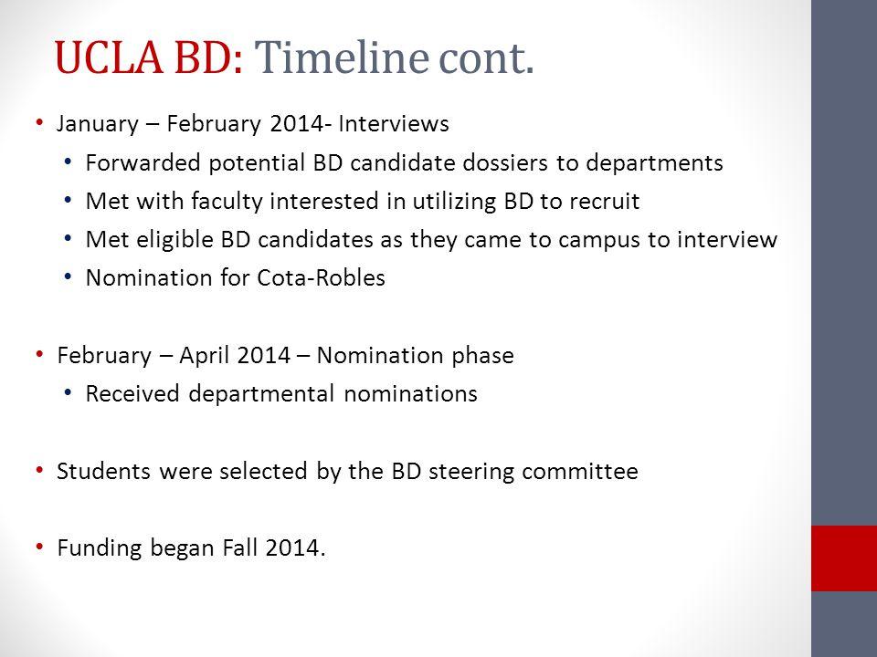 UCLA BD: Timeline cont.