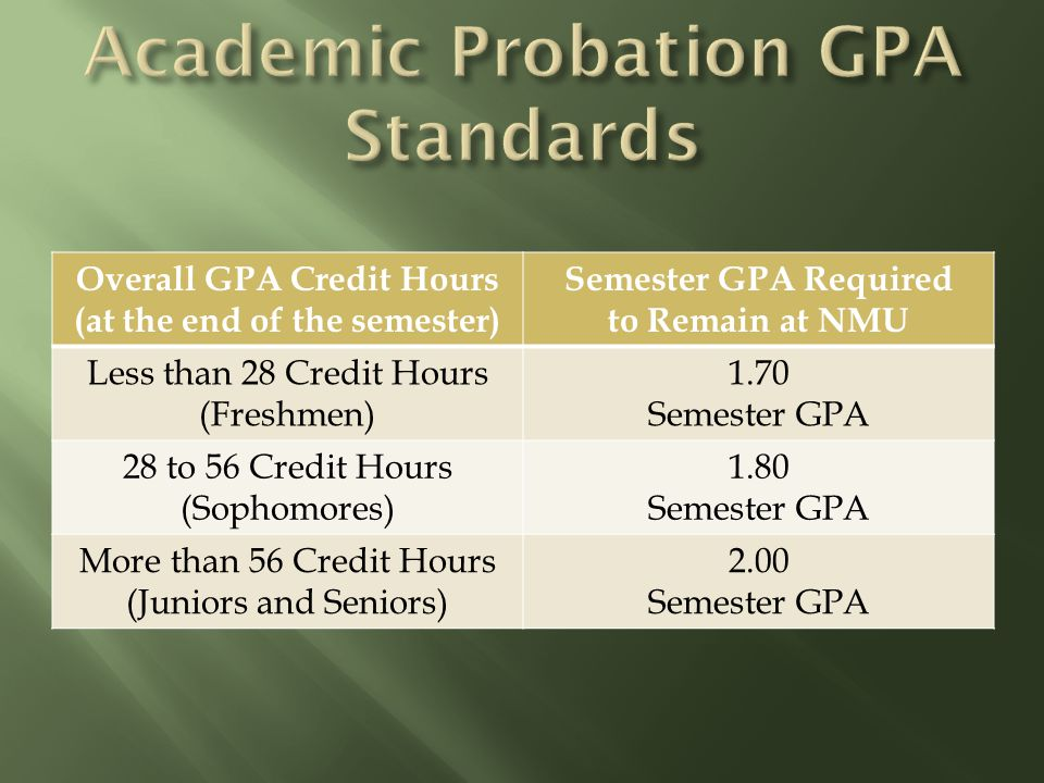 Overall GPA Credit Hours (at the end of the semester) Semester GPA Required to Remain at NMU Less than 28 Credit Hours (Freshmen) 1.70 Semester GPA 28 to 56 Credit Hours (Sophomores) 1.80 Semester GPA More than 56 Credit Hours (Juniors and Seniors) 2.00 Semester GPA