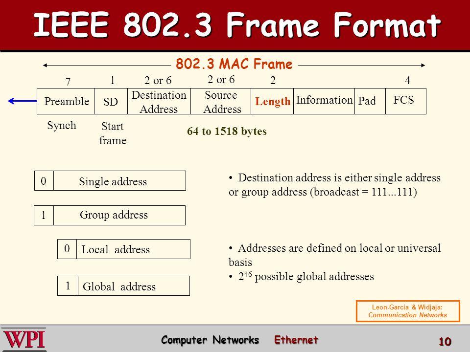 Preamble SD Destination Address Source Address Length Information Pad FCS 7 12 or 6 24 64 to 1518 bytes Synch Start frame 0 Single address 1 Group add