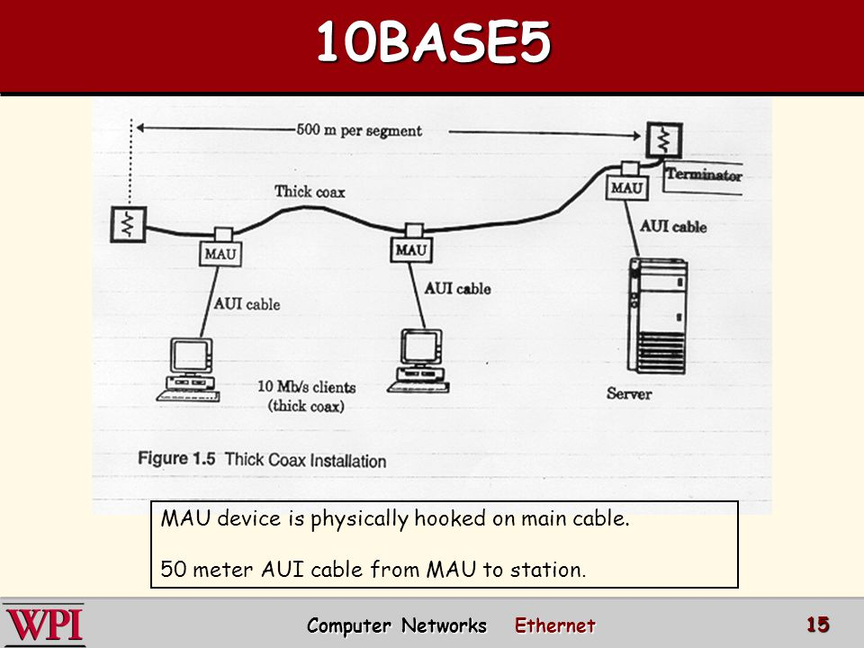 MAU device is physically hooked on main cable. 50 meter AUI cable from MAU to station.