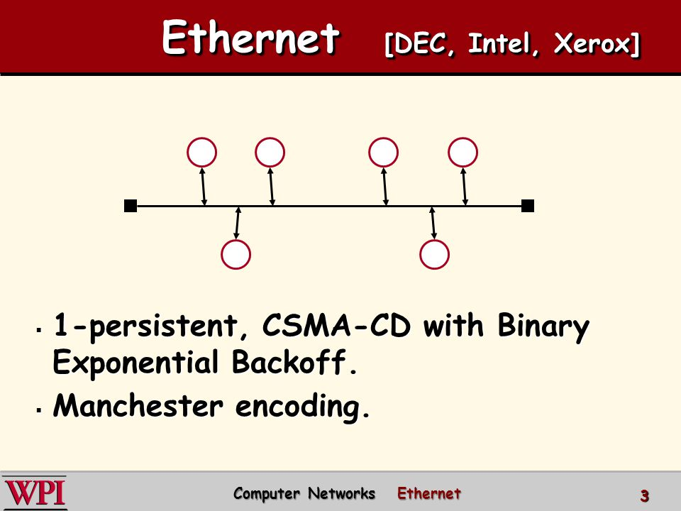 Ethernet [DEC, Intel, Xerox] Ethernet [DEC, Intel, Xerox]  1-persistent, CSMA-CD with Binary Exponential Backoff.