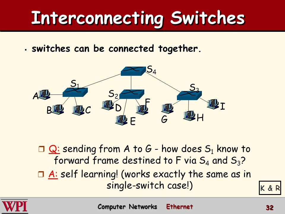 Interconnecting Switches  switches can be connected together.