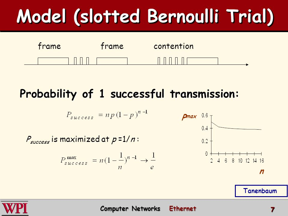 Probability of 1 successful transmission: framecontentionframe P success is maximized at p =1/n : n P max Computer Networks Ethernet 7 Model (slotted Bernoulli Trial) Tanenbaum