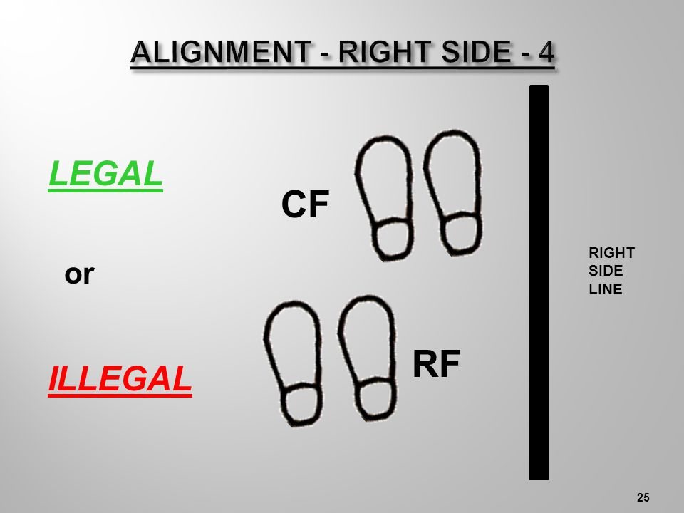 24 CF RF LEGAL ILLEGAL The RF must have at least part of one foot closer to the right sideline than the CF, even IS NOT closer. RIGHT SIDE LINE or WHY