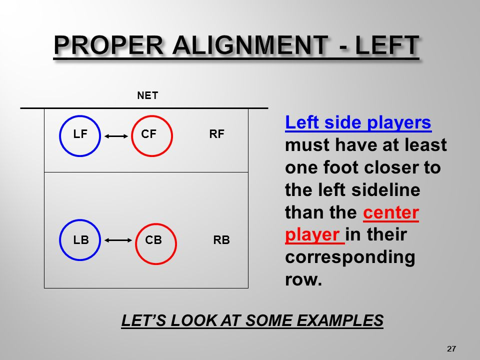 26 PLAYER POSITIONS - LEFT Rule 6, Section 4, Article 3 b.