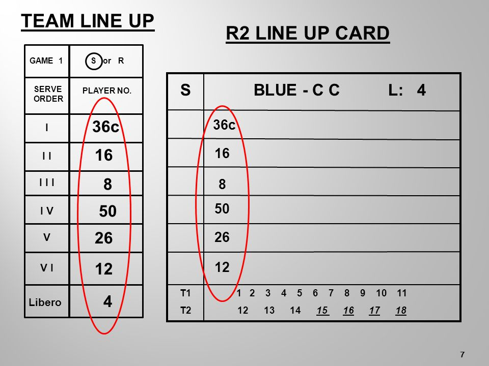 Service Order: RF, CF, LF, LB, CB, RB Used for the start of a set only 6 LF CF RF LB CB RB NET The first server for the receiving team (for the start
