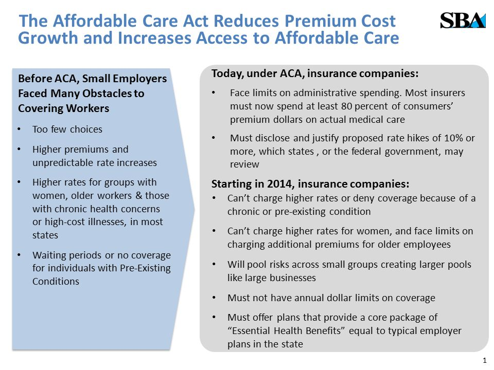 The Affordable Care Act Reduces Premium Cost Growth and Increases Access to Affordable Care Before ACA, Small Employers Faced Many Obstacles to Covering Workers Today, under ACA, insurance companies: Face limits on administrative spending.