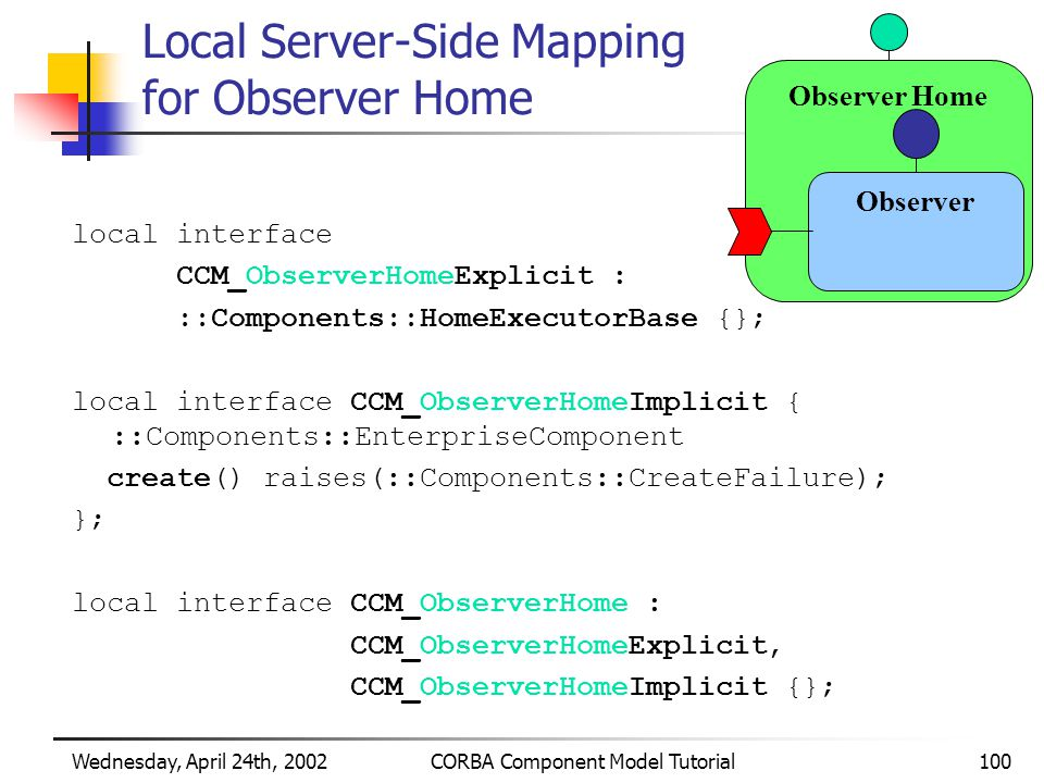 Wednesday, April 24th, 2002CORBA Component Model Tutorial100 Local Server-Side Mapping for Observer Home local interface CCM_ObserverHomeExplicit : ::Components::HomeExecutorBase {}; local interface CCM_ObserverHomeImplicit { ::Components::EnterpriseComponent create() raises(::Components::CreateFailure); }; local interface CCM_ObserverHome : CCM_ObserverHomeExplicit, CCM_ObserverHomeImplicit {}; Observer Home Observer