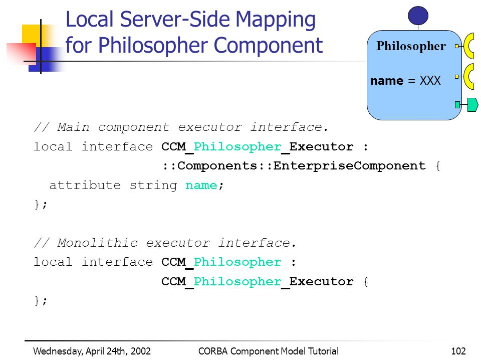 Wednesday, April 24th, 2002CORBA Component Model Tutorial102 Local Server-Side Mapping for Philosopher Component // Main component executor interface.