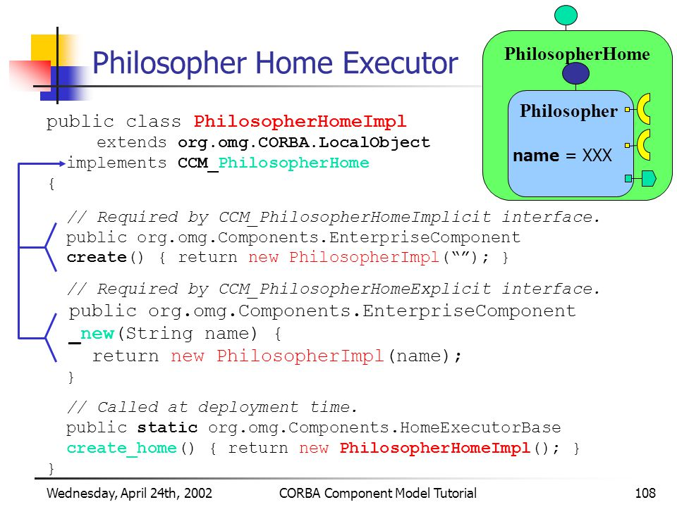 Wednesday, April 24th, 2002CORBA Component Model Tutorial108 Philosopher Home Executor public class PhilosopherHomeImpl extends org.omg.CORBA.LocalObject implements CCM_PhilosopherHome { // Required by CCM_PhilosopherHomeImplicit interface.