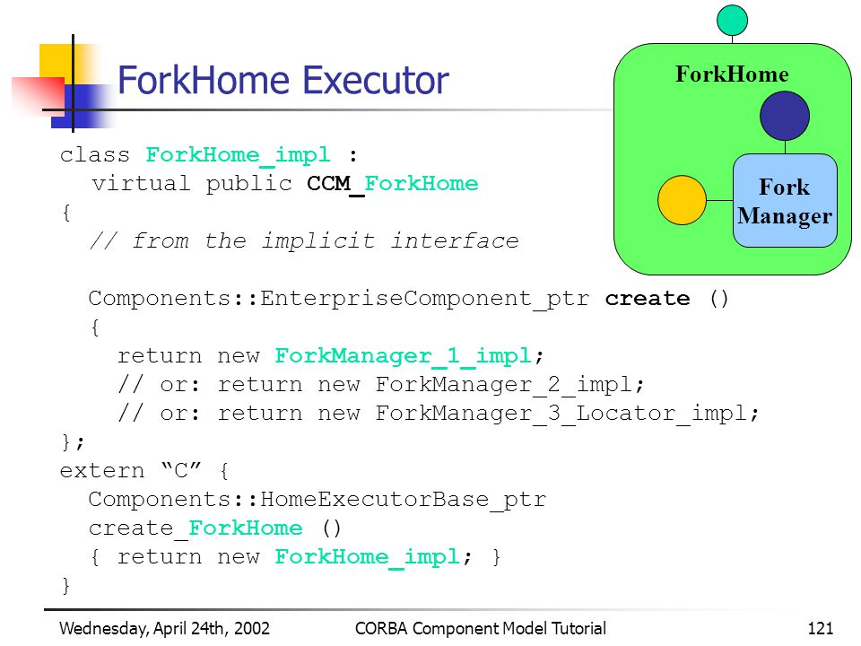 Wednesday, April 24th, 2002CORBA Component Model Tutorial121 ForkHome Executor class ForkHome_impl : virtual public CCM_ForkHome { // from the implicit interface Components::EnterpriseComponent_ptr create () { return new ForkManager_1_impl; // or: return new ForkManager_2_impl; // or: return new ForkManager_3_Locator_impl; }; extern C { Components::HomeExecutorBase_ptr create_ForkHome () { return new ForkHome_impl; } } ForkHome Fork Manager