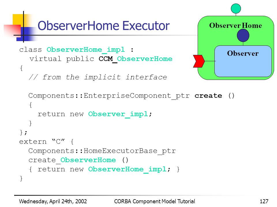Wednesday, April 24th, 2002CORBA Component Model Tutorial127 ObserverHome Executor class ObserverHome_impl : virtual public CCM_ObserverHome { // from the implicit interface Components::EnterpriseComponent_ptr create () { return new Observer_impl; } }; extern C { Components::HomeExecutorBase_ptr create_ObserverHome () { return new ObserverHome_impl; } } Observer Home Observer