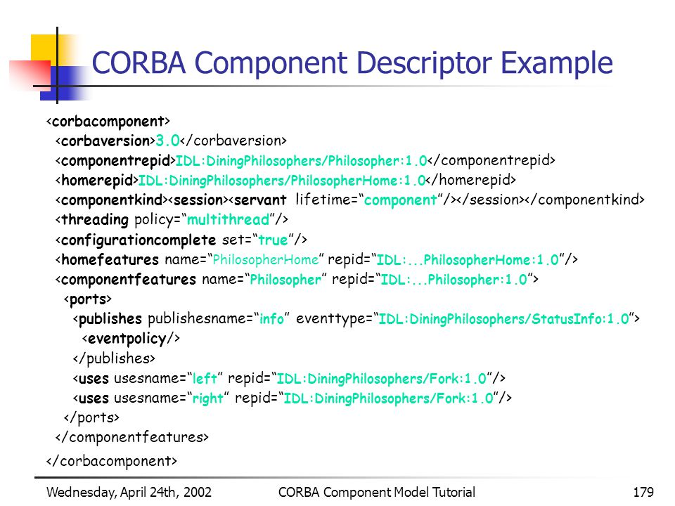 Wednesday, April 24th, 2002CORBA Component Model Tutorial179 CORBA Component Descriptor Example 3.0 IDL:DiningPhilosophers/Philosopher:1.0 IDL:DiningPhilosophers/PhilosopherHome:1.0