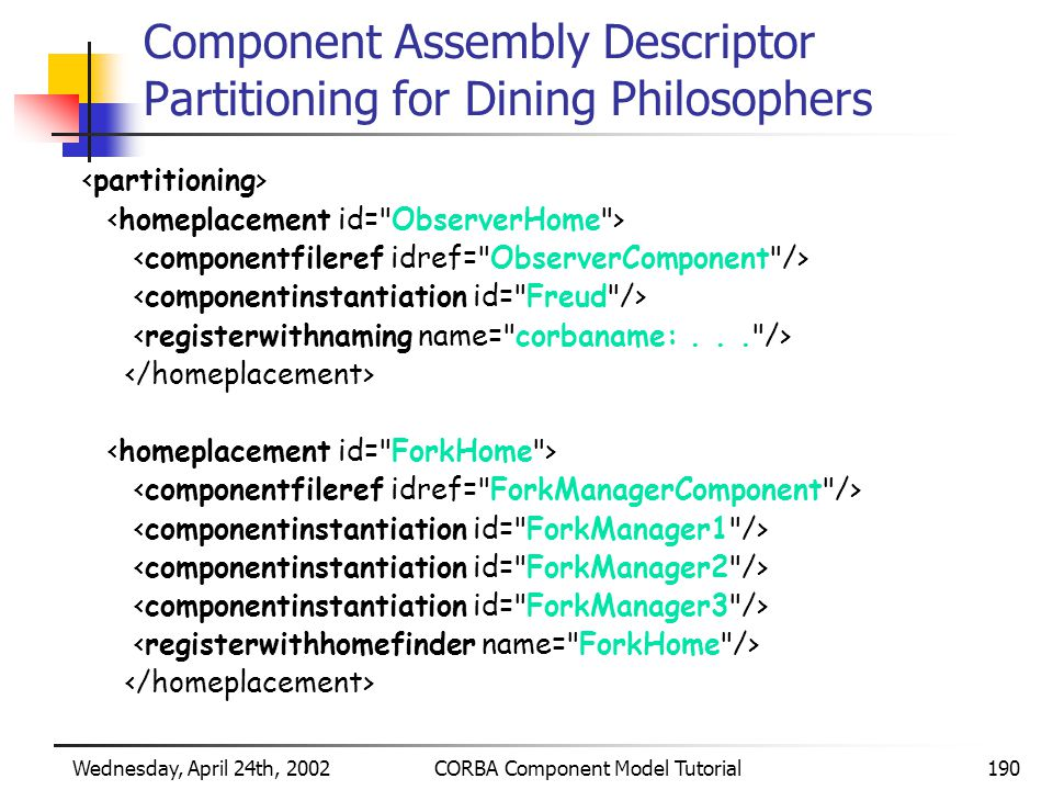 Wednesday, April 24th, 2002CORBA Component Model Tutorial190 Component Assembly Descriptor Partitioning for Dining Philosophers