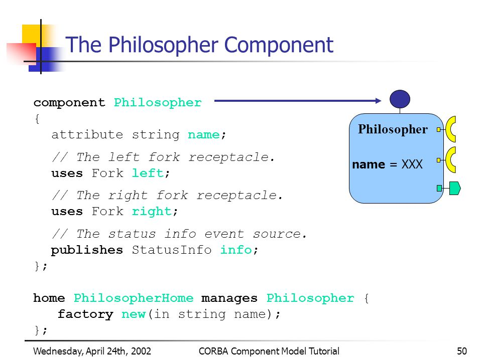 Wednesday, April 24th, 2002CORBA Component Model Tutorial50 The Philosopher Component component Philosopher { attribute string name; // The left fork receptacle.