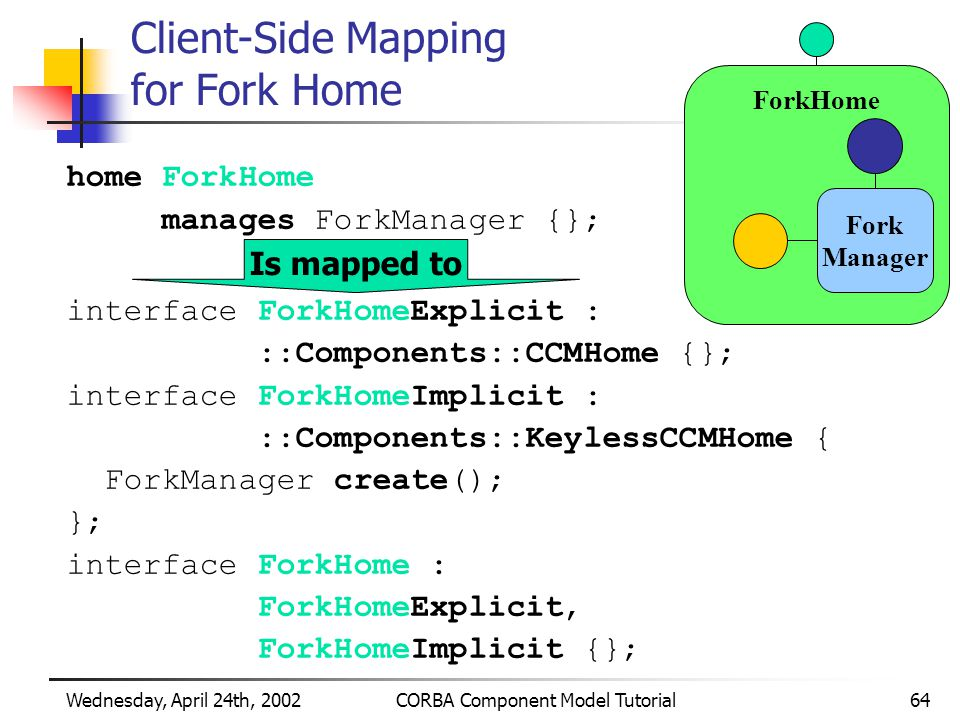 Wednesday, April 24th, 2002CORBA Component Model Tutorial64 ForkHome Client-Side Mapping for Fork Home home ForkHome manages ForkManager {}; interface ForkHomeExplicit : ::Components::CCMHome {}; interface ForkHomeImplicit : ::Components::KeylessCCMHome { ForkManager create(); }; interface ForkHome : ForkHomeExplicit, ForkHomeImplicit {}; Fork Manager Is mapped to
