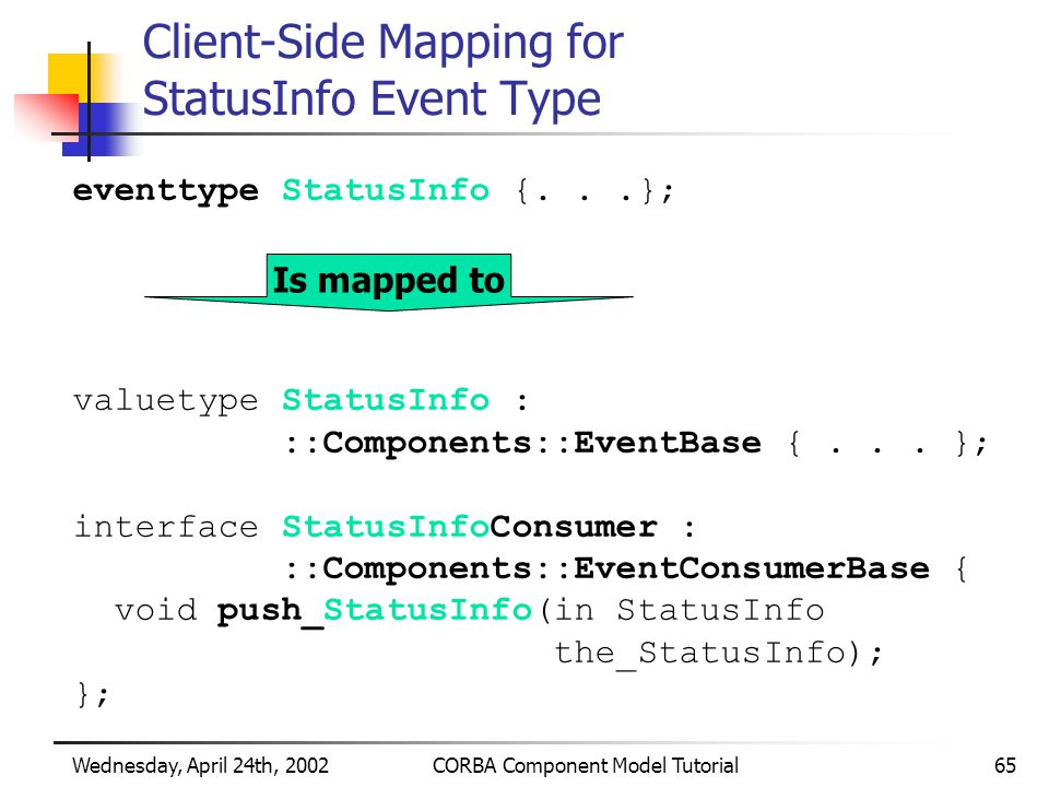 Wednesday, April 24th, 2002CORBA Component Model Tutorial65 Client-Side Mapping for StatusInfo Event Type eventtype StatusInfo {...}; valuetype StatusInfo : ::Components::EventBase {...