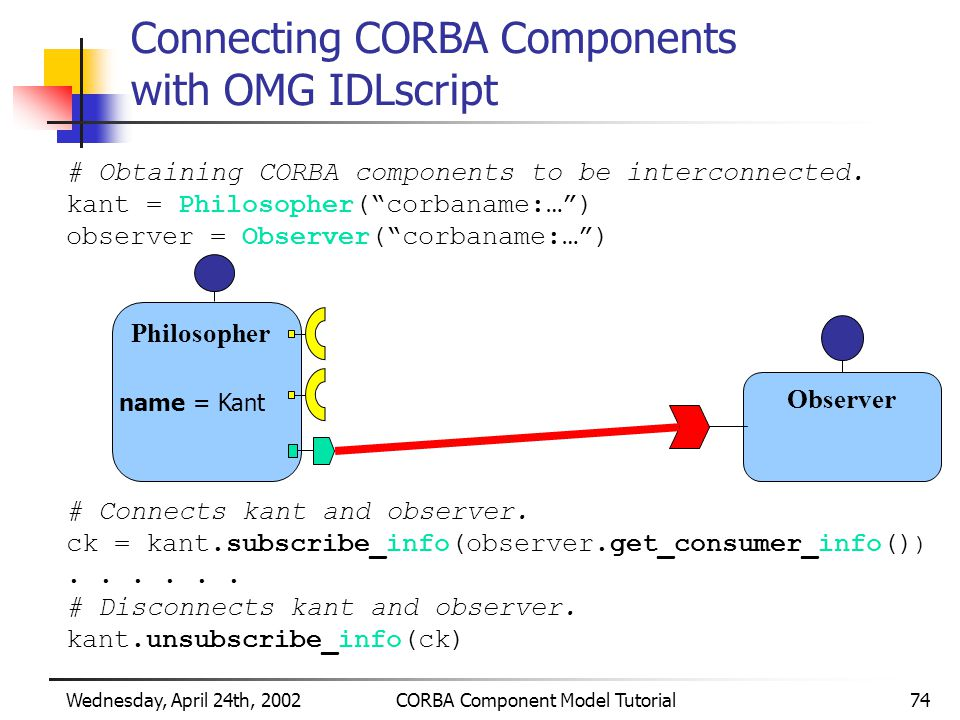 Wednesday, April 24th, 2002CORBA Component Model Tutorial74 Connecting CORBA Components with OMG IDLscript # Obtaining CORBA components to be interconnected.