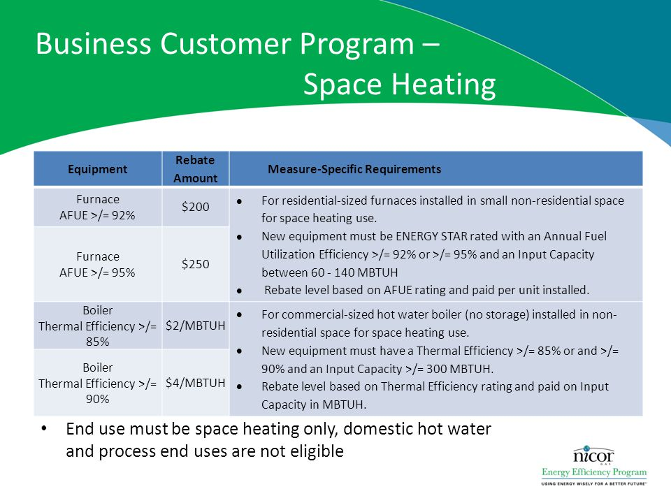Business Customer Program – Space Heating Equipment Rebate Amount Measure-Specific Requirements Furnace AFUE >/= 92% $200  For residential-sized furnaces installed in small non-residential space for space heating use.