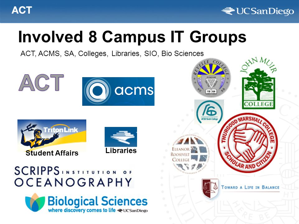 Involved 8 Campus IT Groups ACT, ACMS, SA, Colleges, Libraries, SIO, Bio Sciences Student Affairs Libraries