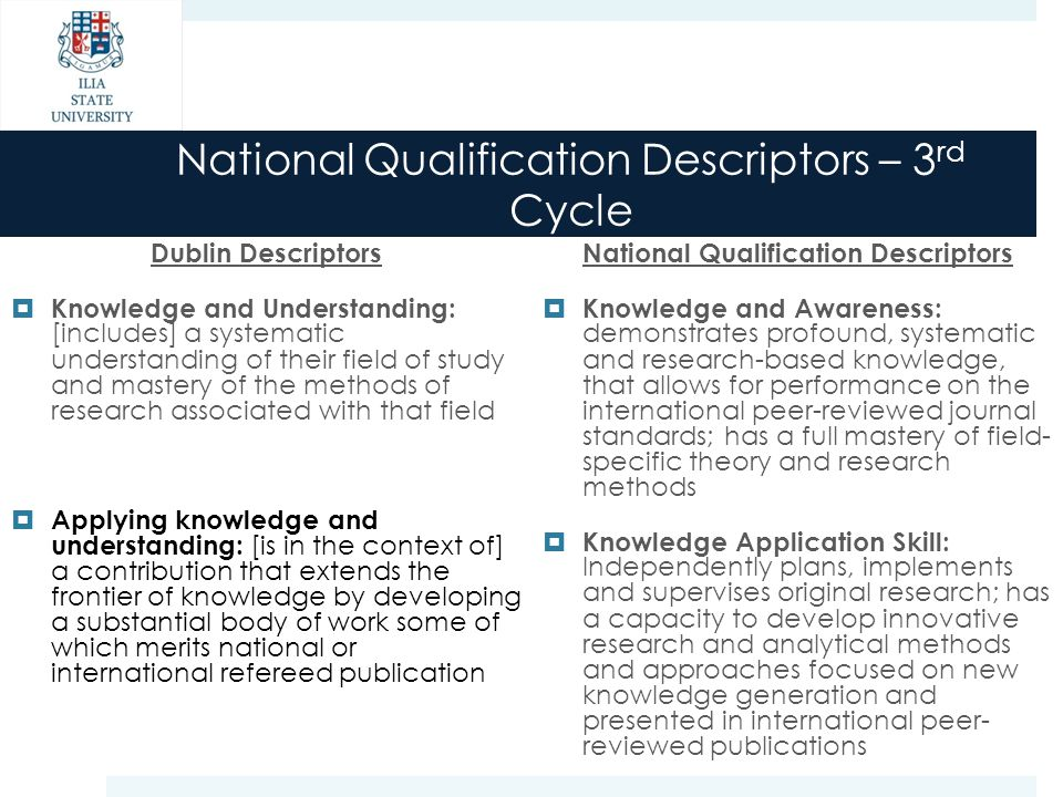 National Qualification Descriptors – 3 rd Cycle Dublin Descriptors  Knowledge and Understanding: [includes] a systematic understanding of their field