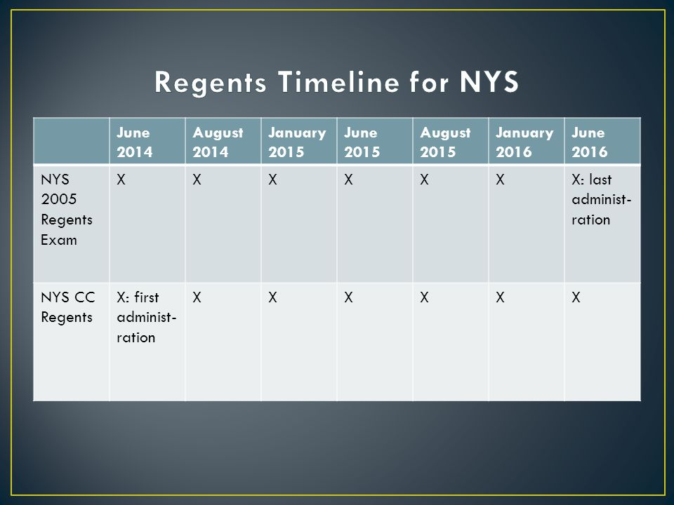 A process to determine the cut scores for the CC Regents This will take place around June 16, 2014 The Committee will recommend cut scores to the Commissioner based on sample student papers sent to Albany from districts Cut scores will mirror current NYS 2005 cut scores