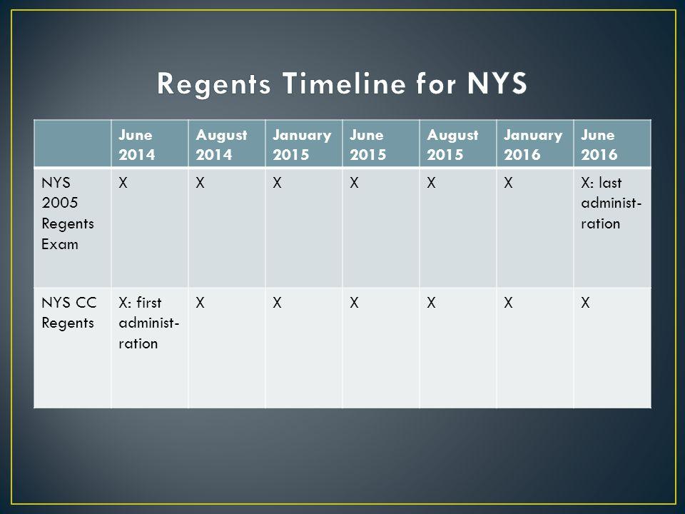 June 2014 August 2014 January 2015 June 2015 August 2015 January 2016 June 2016 NYS 2005 Regents Exam XXXXXXX: last administ- ration NYS CC Regents X: first administ- ration XXXXXX