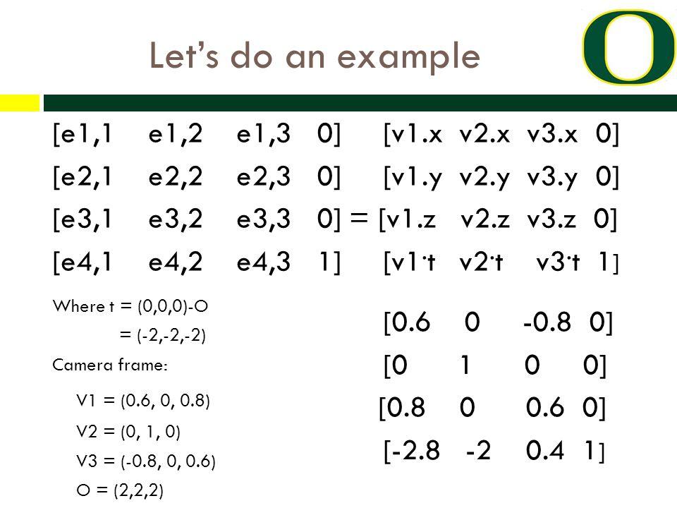 [e1,1 e1,2 e1,3 0] [0.6 0 -0.8 0] [e2,1 e2,2 e2,3 0] [0 1 0 0] [e3,1 e3,2 e3,3 0] = [0.8 0 0.6 0] [e4,1 e4,2 e4,3 1] [-2.8 -2 0.4 1 ] Let's do an example [e1,1 e1,2 e1,3 0] [v1.x v2.x v3.x 0] [e2,1 e2,2 e2,3 0] [v1.y v2.y v3.y 0] [e3,1 e3,2 e3,3 0] = [v1.z v2.z v3.z 0] [e4,1 e4,2 e4,3 1] [v1.