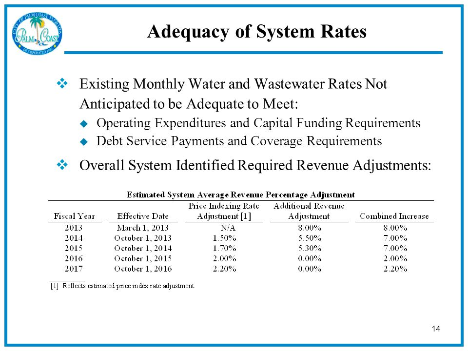14 Adequacy of System Rates  Existing Monthly Water and Wastewater Rates Not Anticipated to be Adequate to Meet:  Operating Expenditures and Capital Funding Requirements  Debt Service Payments and Coverage Requirements  Overall System Identified Required Revenue Adjustments: