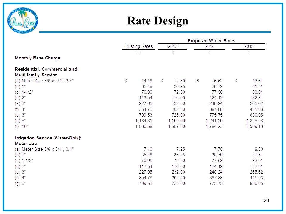 20 Rate Design