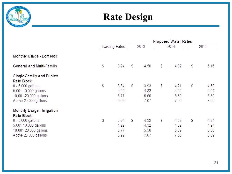 21 Rate Design