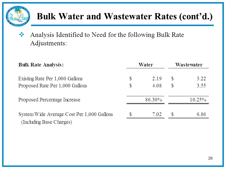 28  Analysis Identified to Need for the following Bulk Rate Adjustments: Bulk Water and Wastewater Rates (cont'd.)