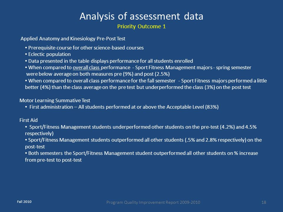 Analysis of assessment data Priority Outcome 1 Applied Anatomy and Kinesiology Pre-Post Test Prerequisite course for other science-based courses Eclec