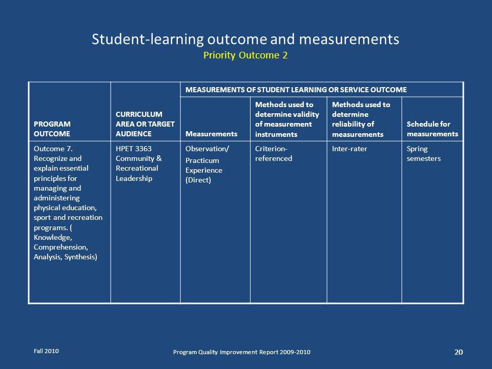 Student-learning outcome and measurements Priority Outcome 2 PROGRAM OUTCOME CURRICULUM AREA OR TARGET AUDIENCE MEASUREMENTS OF STUDENT LEARNING OR SE