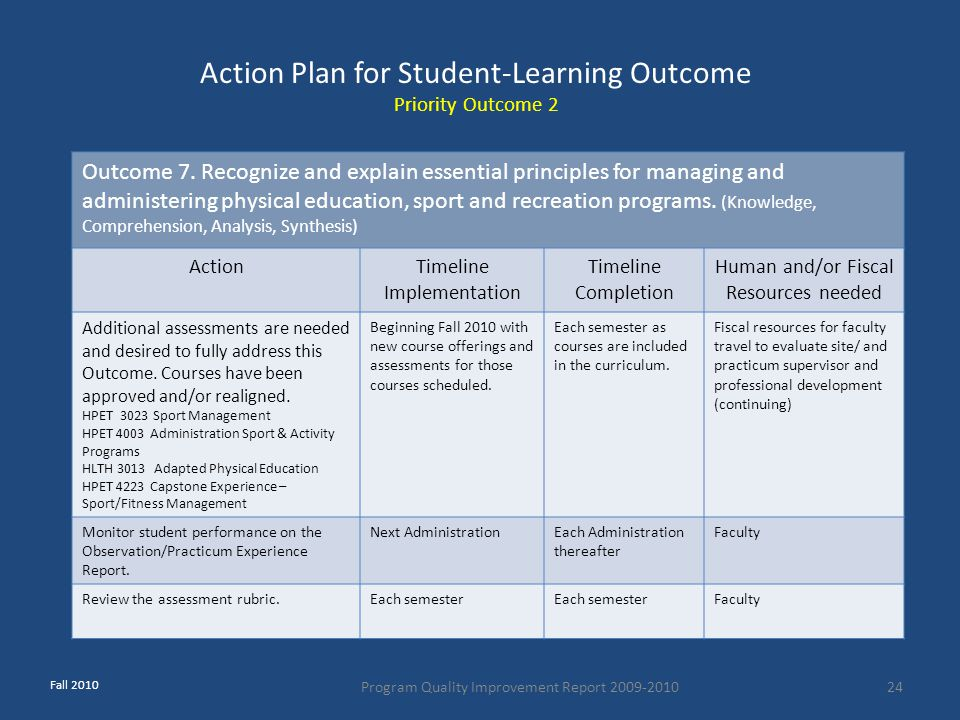 Program Quality Improvement Report 2009-201024 Action Plan for Student-Learning Outcome Priority Outcome 2 Outcome 7. Recognize and explain essential